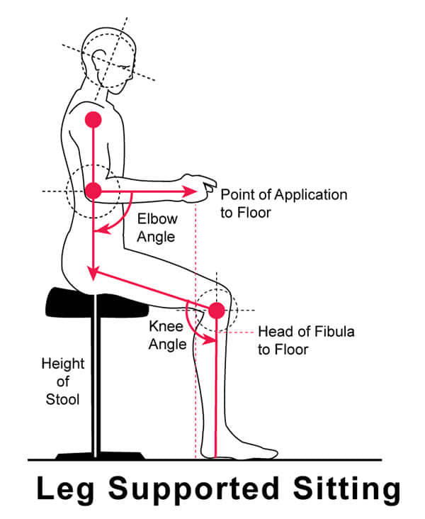 diagram of leg supported sitting posture